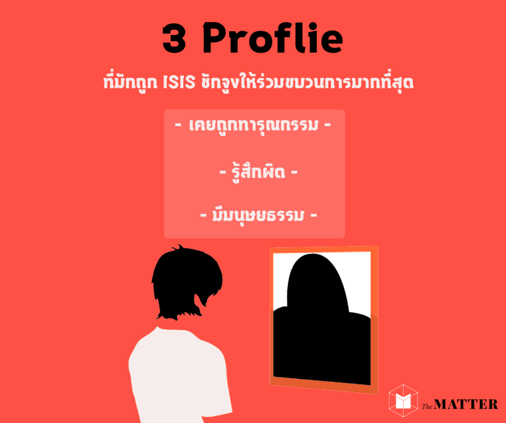 ISIS 7
