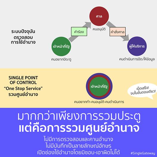 Thai Netizen