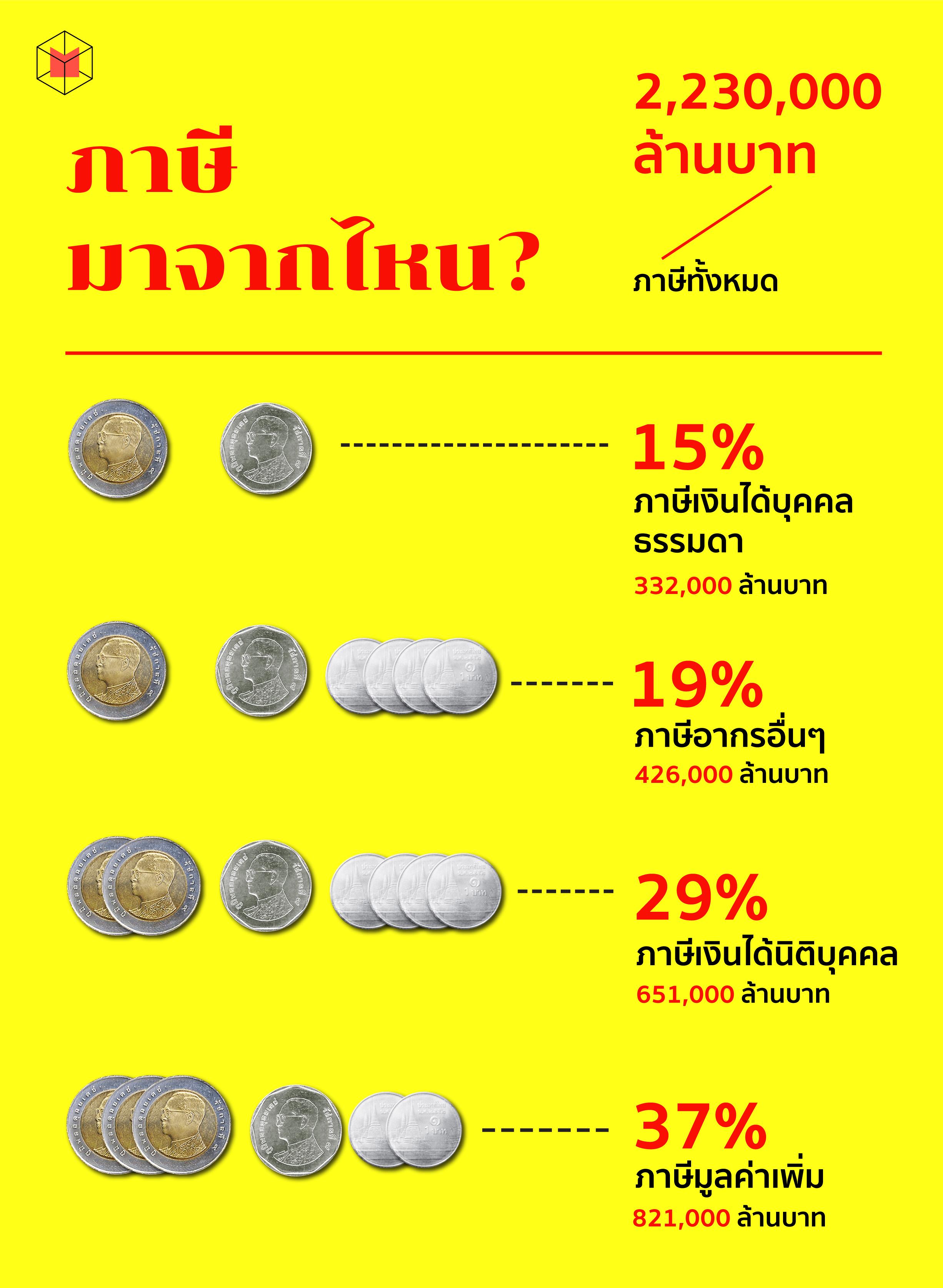 [Image: %E0%B8%A0%E0%B8%B2%E0%B8%A9%E0%B8%B5_1.png]