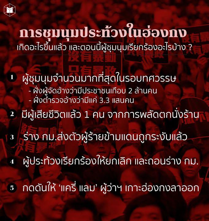ฮ่องกงประท้วง: การชุมนุมประท้วงในฮ่องกง เกิดอะไรขึ้นแล้ว และตอนนี้ผู้